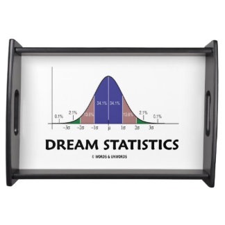 Dream Statistics Bell Curve Humor Serving Tray