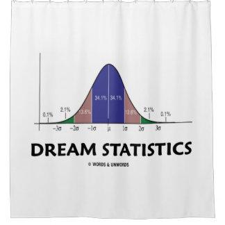 Dream Statistics Bell Curve Humor Shower Curtain