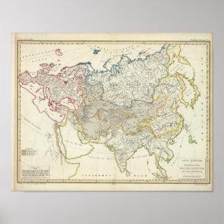 Drenaje del río de Asia y de Europa Póster