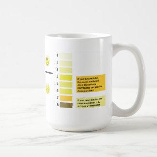 Drink, Revive, Survive Classic White Coffee Mug