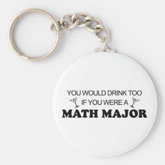 Drink Too - Math Major Keychain