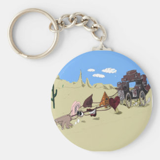 Driving Your Senses Basic Round Button Keychain