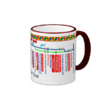 Droitwich Canal Route Map Ringer Coffee Mug