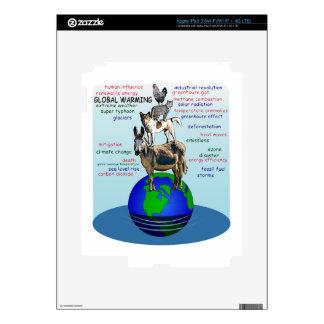 Drowning earth, sea level rise,global warming iPad 3 skin