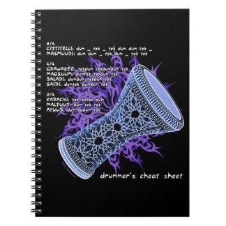 Drummer's Cheat Sheet Notebook