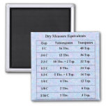 Dry Measurements 2 Inch Square Magnet