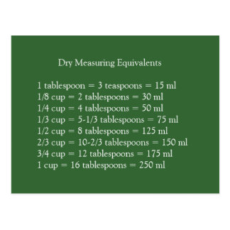 Dry Measuring Equivalents Postcard