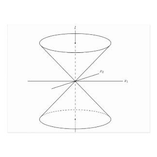 Dual-cono del viaje del tiempo de la relatividad tarjetas postales