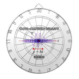 Dualidad de la Onda-Partícula dentro del principio