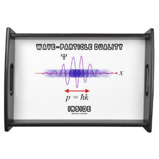 Dualidad de la Onda-Partícula dentro del principio Bandeja