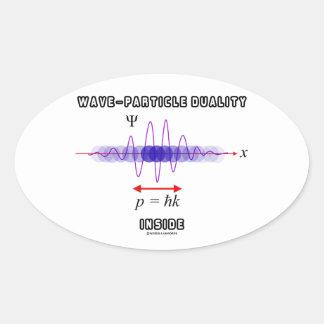 Dualidad de la Onda-Partícula dentro del principio Pegatina Ovalada