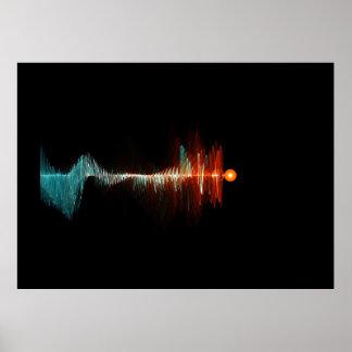Dualidad de la Partícula-Onda Impresiones