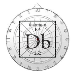 Dubnium Dartboard