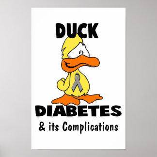 Duck Diabetes, & its Complications Poster
