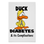 Duck Diabetes, & its Complications Posters