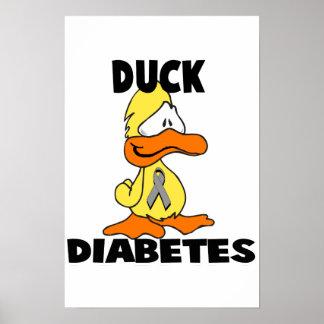 Duck Diabetes Poster