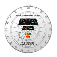 Due To Our Expanding Universe Big Freeze Occur Dartboard With Darts