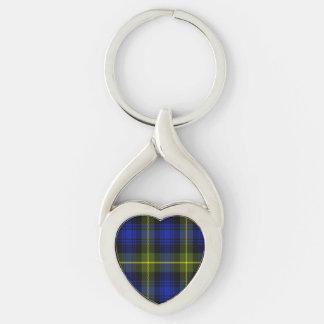Duff Scottish Tartan Keychain