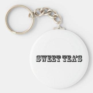 dulce-tés llavero redondo tipo pin
