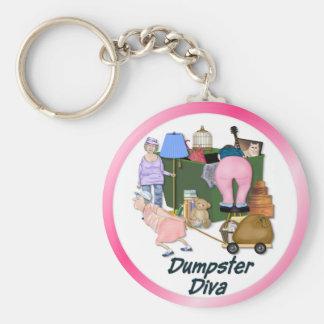 Dumpster Divas Keychain
