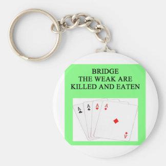 duplicate bridge player basic round button keychain