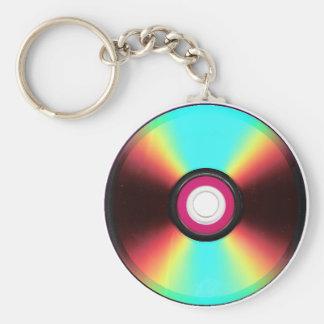 DVD Keychain