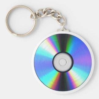 DVD LLAVERO REDONDO TIPO PIN