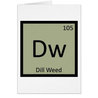 Dw - símbolo de la tabla periódica de la química tarjeta de felicitación