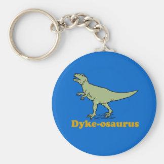 Dyke-osaurus Keychain