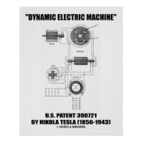 Dynamic Electric Machine US Patent by Nikola Tesla Poster