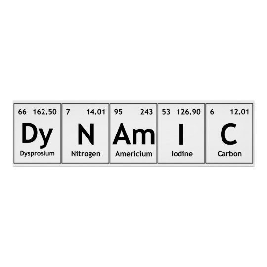 Dynamic periodic table element word chemistry atom poster zazzle dynamic periodic table element word chemistry atom poster urtaz Gallery