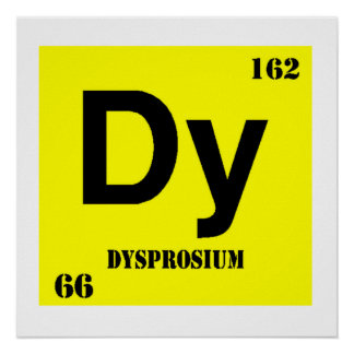 Dysprosium Posters