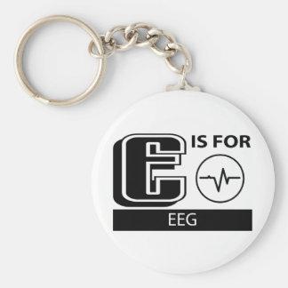 E está para EEG Llaveros
