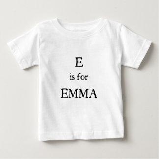 E está para Emma Playeras