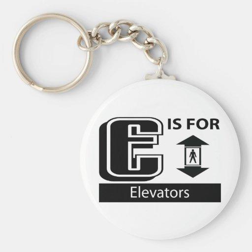 E está para los elevadores llavero redondo tipo pin