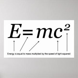 E=MC2 Einstein's Theory of Relativity Poster