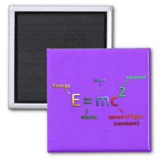E = MC^2. E iguala la bujía métrica ajustada Imán Cuadrado
