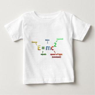 E = MC^2. E iguala la bujía métrica ajustada Playera