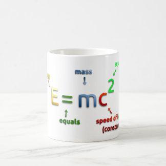 E = MC^2. E iguala la bujía métrica ajustada Tazas