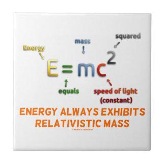 E=mc^2 Energy Always Exhibits Relativistic Mass Tile