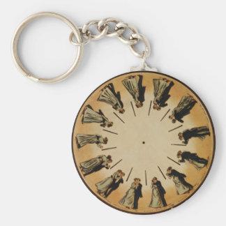 Eadweard Muybridge Couple Waltzing Phenakistoscope Key Chains