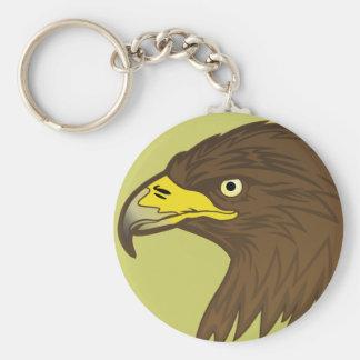 Eagle Llavero Personalizado