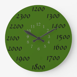 Earth Collections Military Time Wall Clocks