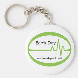 Earth  Day EKG Key Chain