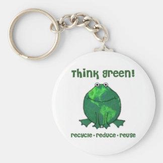 Earth Day Environmental Frog Keychain