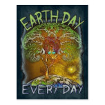 Earth Day is Every Day Post Card