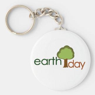 Earth Day Key Chain