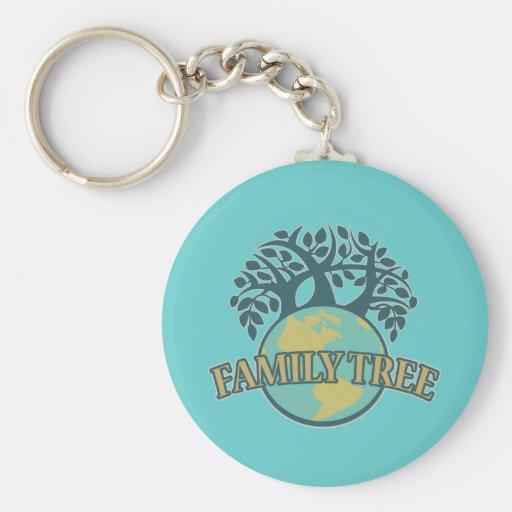 Earth Family Tree Keychains