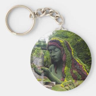 Earth Goddess Keychain