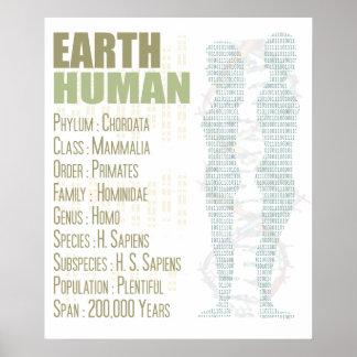 Earth Human Poster